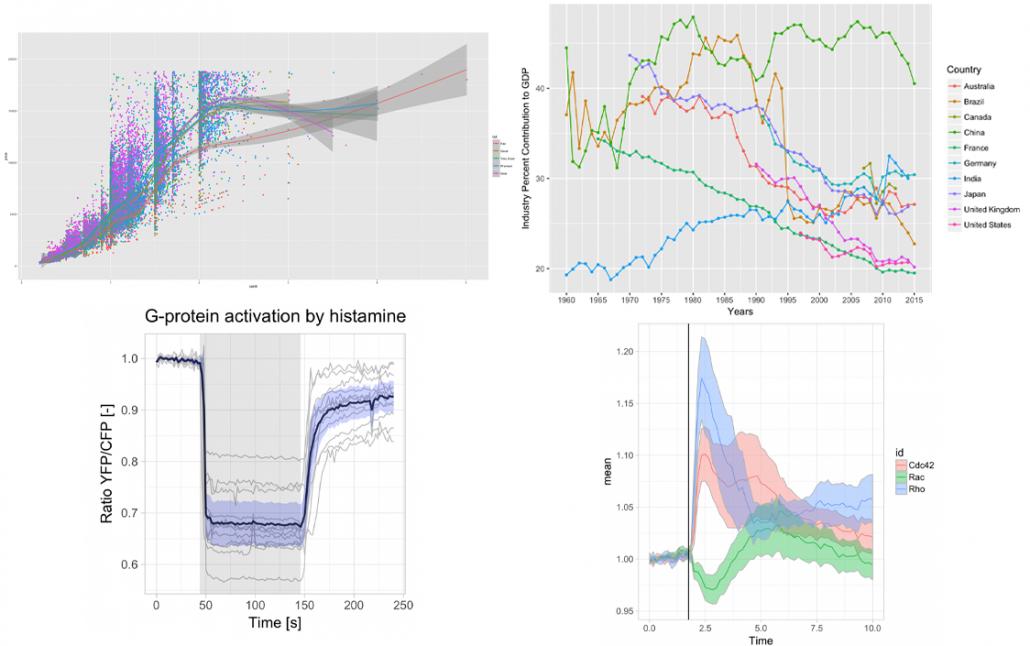 R을 활용한 데이터시각화 - 데이터분석 인강 추천