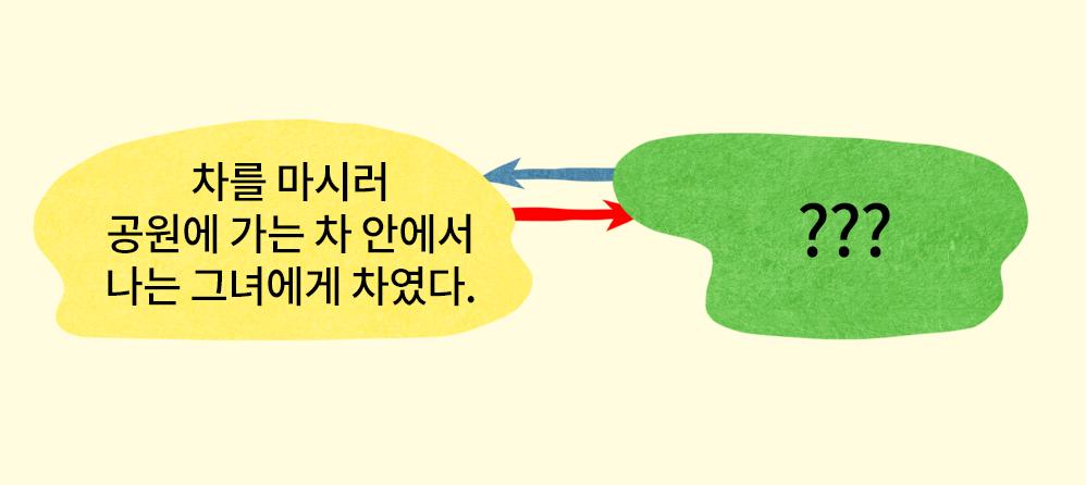 언어의 모호성 예시