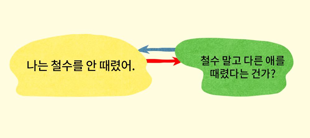 언어의 정보 생략 예시