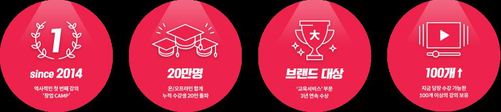 패스트캠퍼스 3년 연속 브랜드 대상 수상