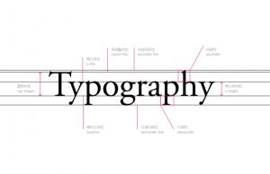 편집디자인-타이포그래피배우기-패스트캠퍼스